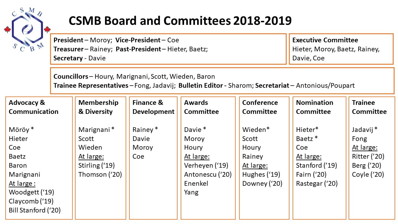 CSMB committees