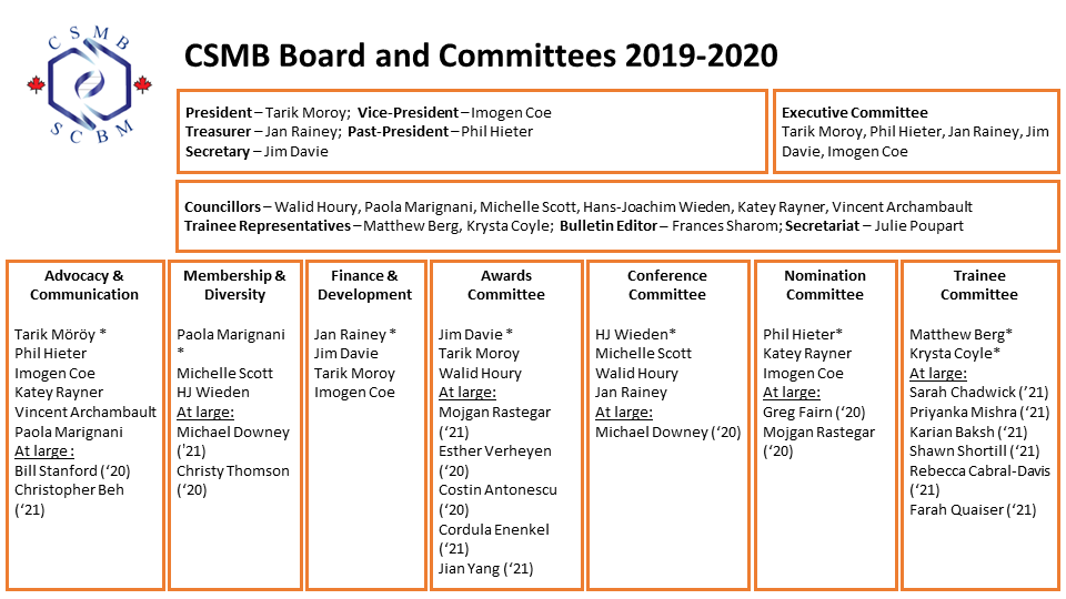 CSMB committees