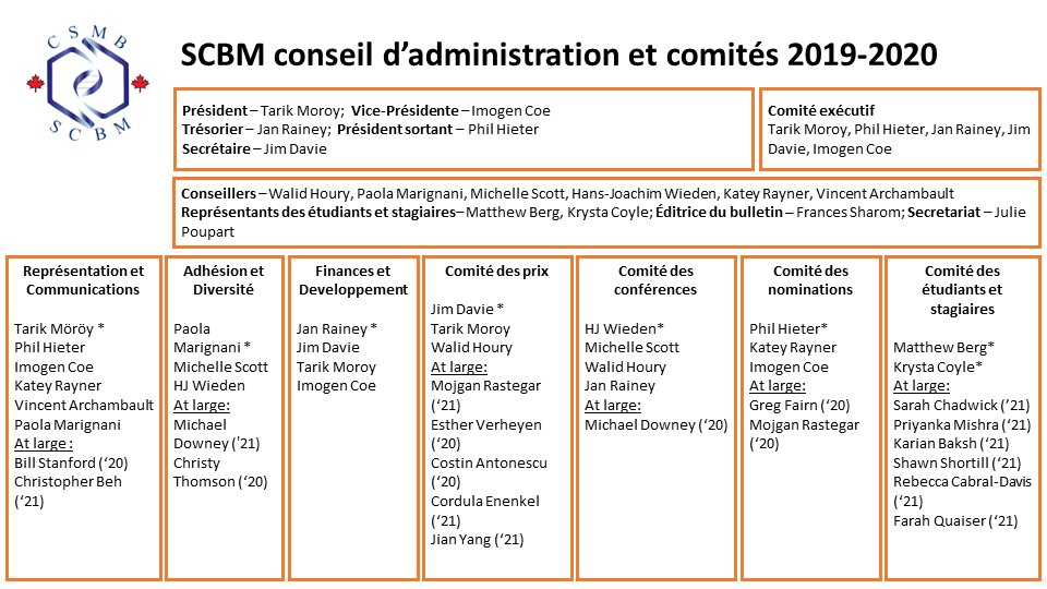 Comités SCBM